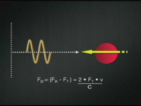 Understanding Doppler