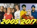 The Evolution of Paramore (2005-2017)