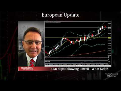 USD Slips following Powell - What Next? | June 5, 2019