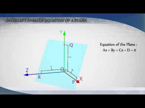 slope intercept form 3d  12-12-12 12D - Intercept Form of the Equation of a Plane