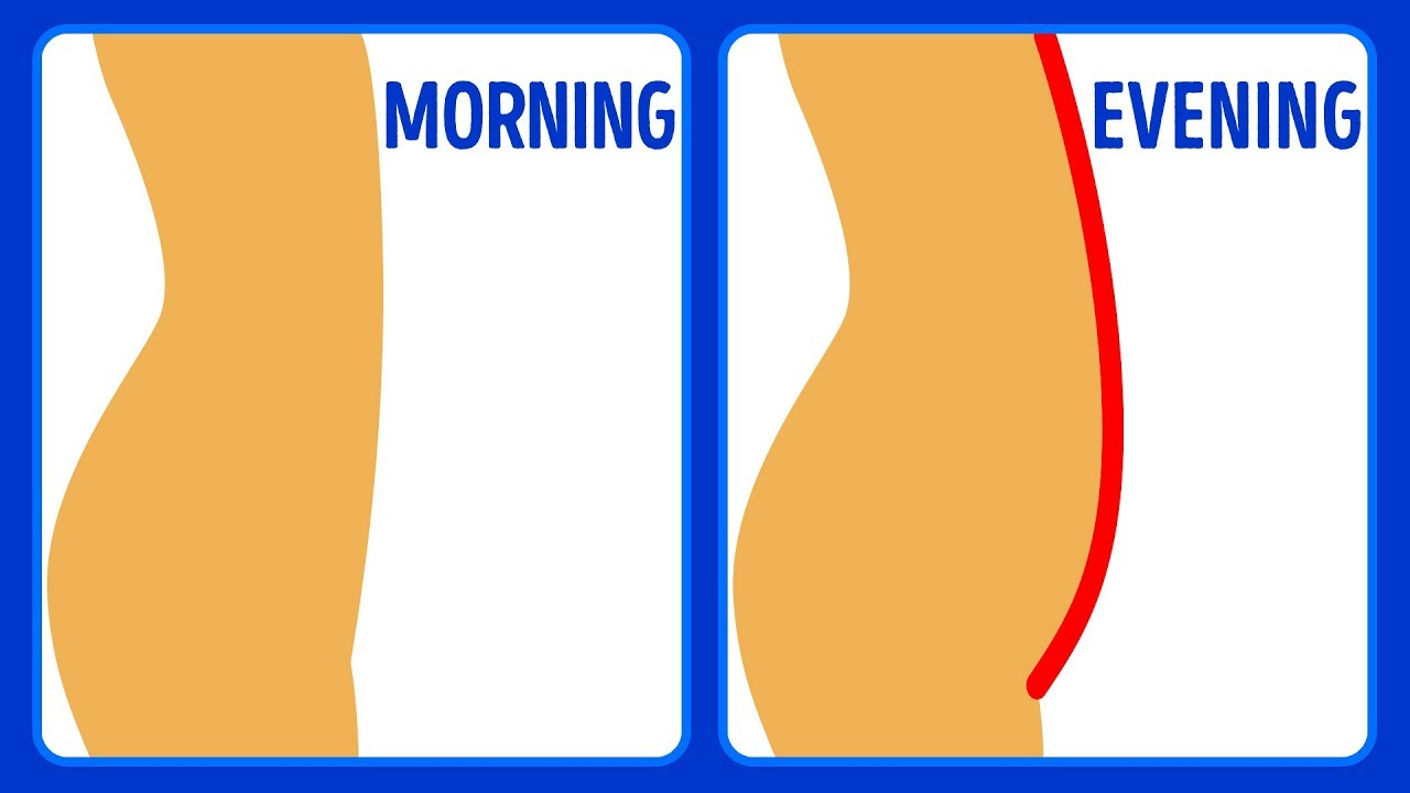 7 Morning Habits that Stop you from Losing Weight