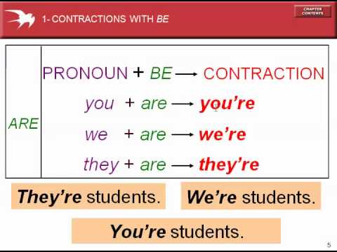 making contractions with be