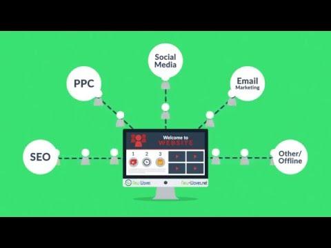 Digital Marketing and Web Design at New Waves Qatar