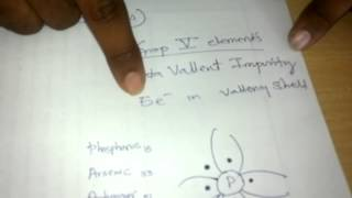 electronics in telugu language(Dear Students From this Video you can learn what is electronics in Telugu language,and also AC,DC,VOLTAGE,POWER,INSULATOR,CONDUCTOR,SEMI ..., 2014-01-16T16:07:12.000Z)