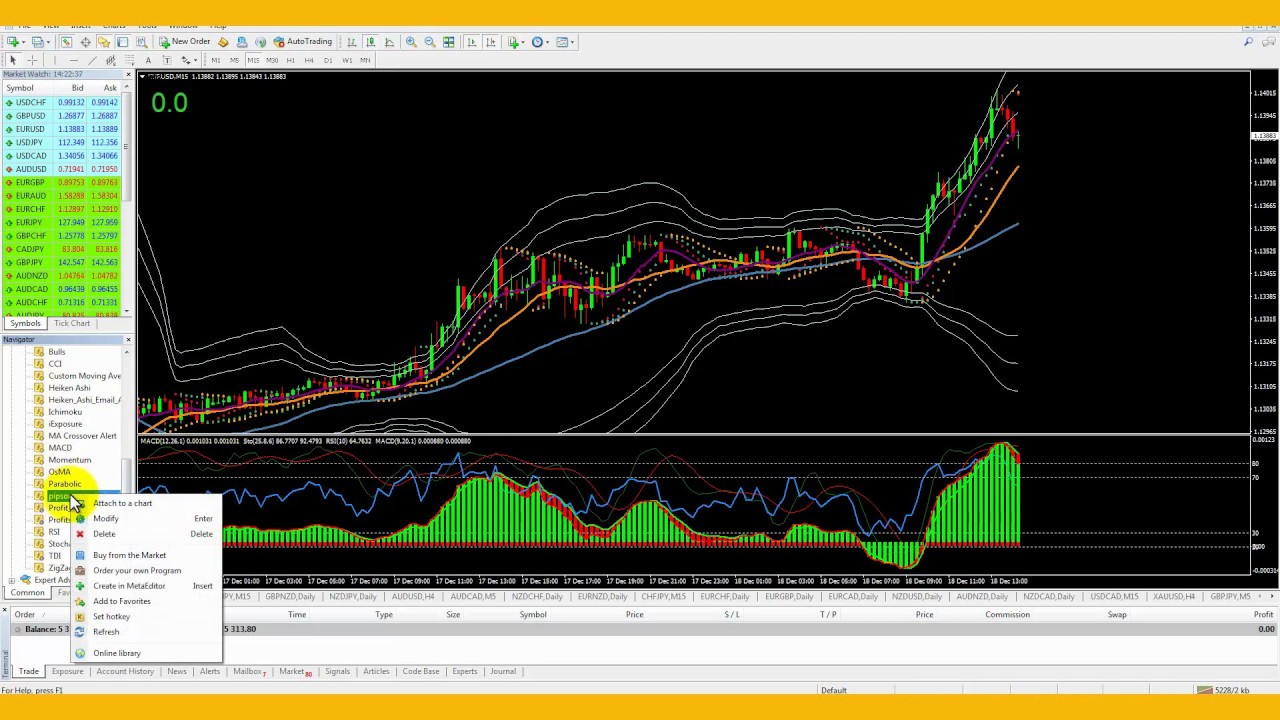 How To Add A Pip Counter Installation On Your Mt4 Forex Trading
