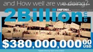 INFINII  Инфиниай коротко о главном  Смотрите до конца, это бесценно!(, 2016-02-07T21:15:31.000Z)