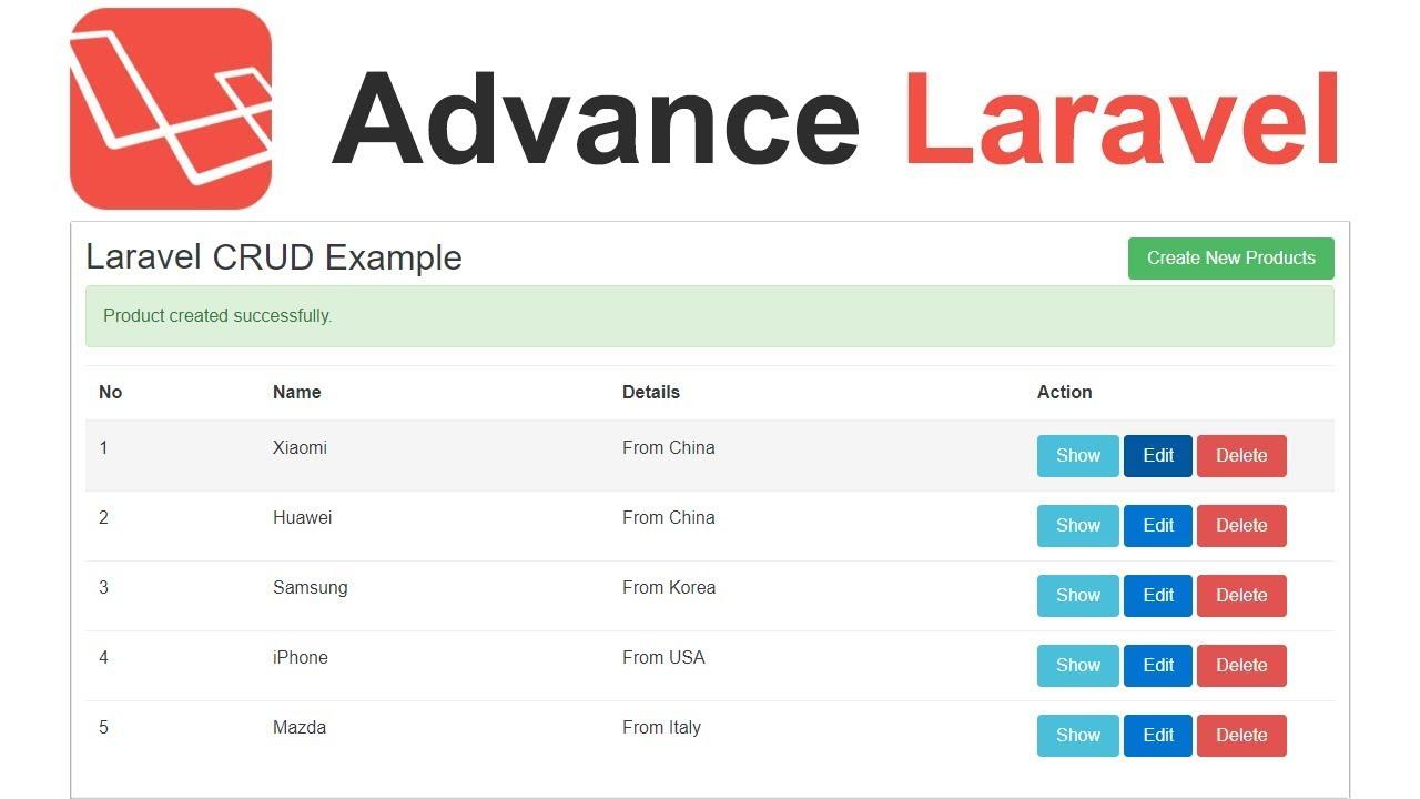 Laravel5 7 CRUD Example