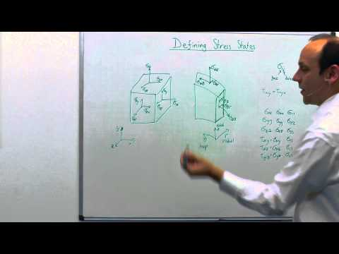 1a | MSE203 - Defining Stress States