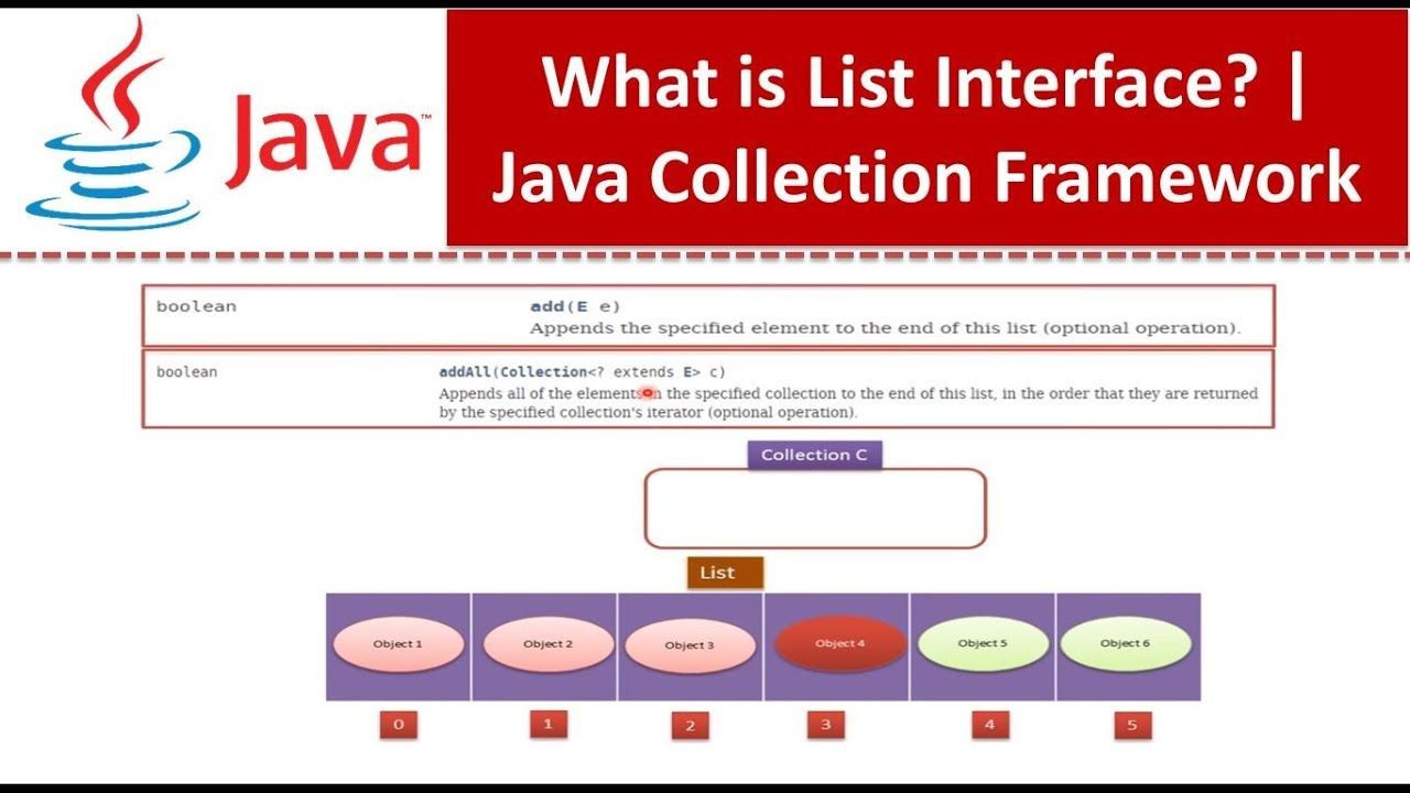 What is Iterable Interface   Java Collection Framework   YouTube