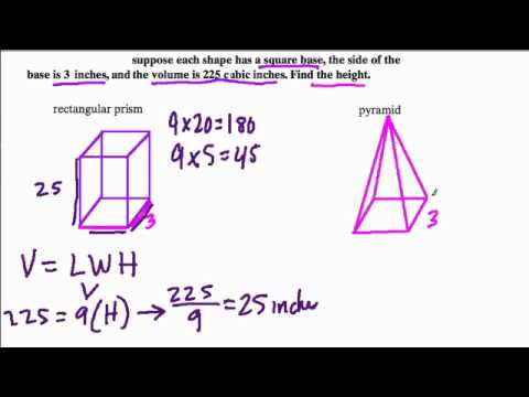 Algebra with pyramids and prisms
