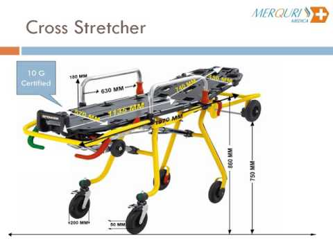 Ambulance And Resuscitation Equipment In India