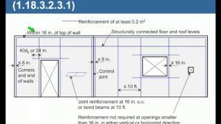 Masonry Shear Wall Design By Asd