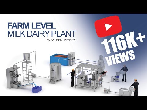 Mini Dairy Plant - PPT #dairyplant