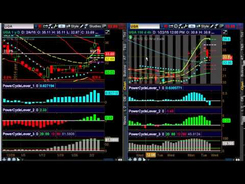 Swing Trading: Strategies For Becoming A Successful Swing ...