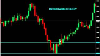 trading strategy mother candle (scalping,swing trading)