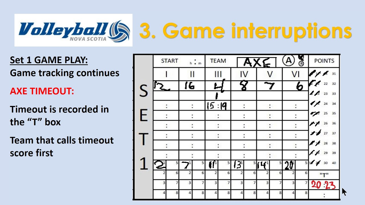 Volleyball Resources Phoenix Volleyball