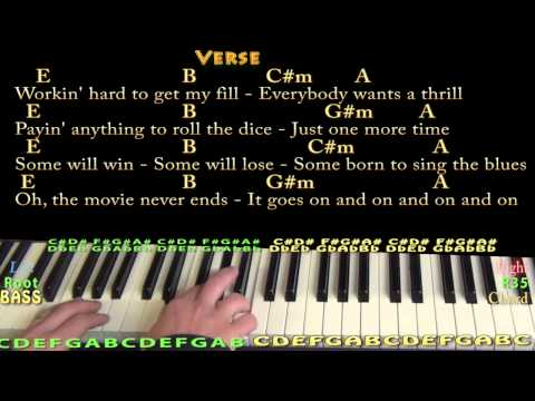 Don't Stop Believin (Journey) Piano Cover Lesson with Chords ...
