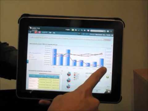 Business Intelligence Products