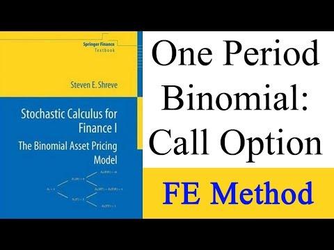 One Period Binomial: Financial Engineering Method