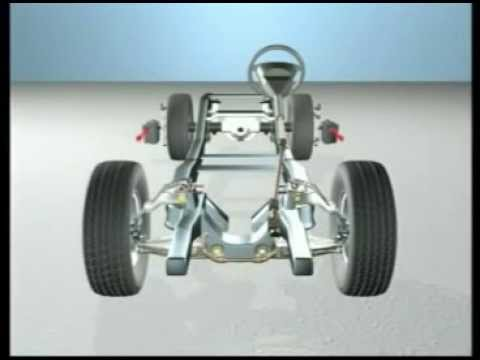 Wheel Alignment - WHAT IS CAMBER, TOE, CASTER, AND OFFSET?