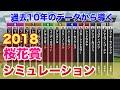 2018年  桜花賞  シミュレーション  【過去10年データ競馬予想】