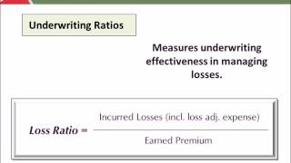 Insurance Industry Financial Ratios - Loss Ratio
