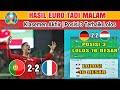 PORTUGAL VS PRANCIS | HASIL EURO TADI MALAM | KLASEMEN GROUP F - POSISI 3 YANG LOLOS!