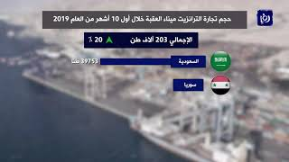 تراجع حجم المناولة في ميناء العقبة وارتفاع تجارة الترانزيت بنهاية تشرين الأول ( 21/11/20019)