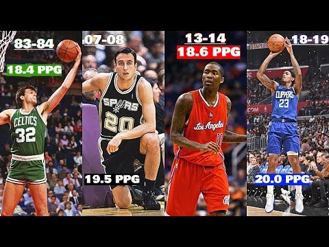 PROOF that Lou Williams is the Greatest Sixth Man Of ALL TIME!