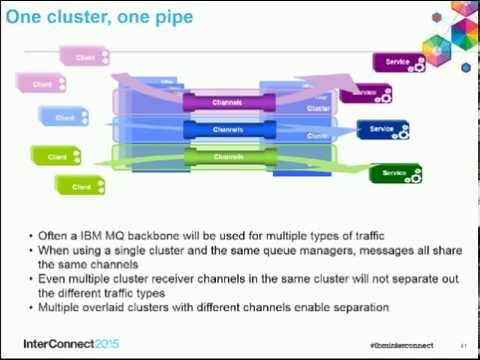 IBM MQ Clusters, managing workloads, scaling and availability