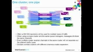 Download IBM MQ Clusters, managing workloads, scaling and availability