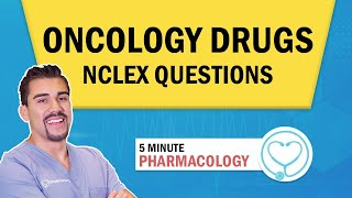 Pharmacology - Cancer drugs To…