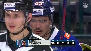 Daily KHL Update - January 23rd, 2020 (English)