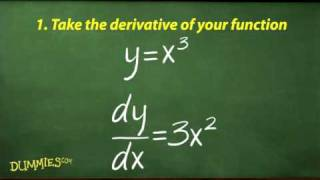How to Find the Surface Area of a Surface Revolution For Dummies