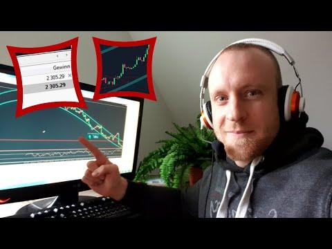 CFD Trading: 2000€ in 2 Stunden beim DAX Trading mit dem Bullpower Template! LIVE Vorführung