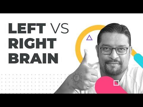 Left vs Right Brain Theory, Graphic Design Hindi, Urdu