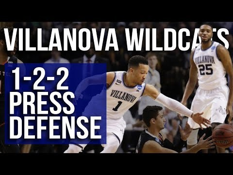 Villanova 1-2-2 Press Defense