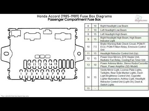 [SCHEMATICS_4FR]  Honda Accord (1985-1989) Fuse Box Diagrams - YouTube | 1989 Honda Accord Lxi Fuse Box Diagram |  | YouTube