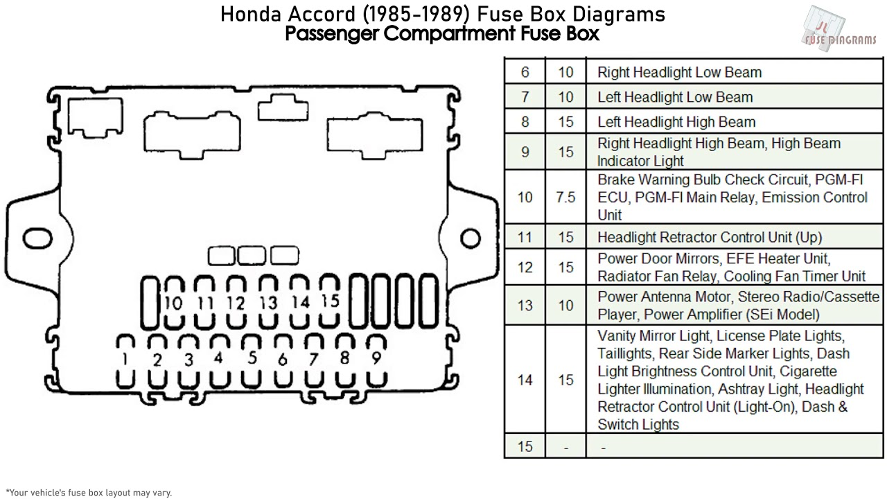 [SCHEMATICS_4ER]  Honda Accord (1985-1989) Fuse Box Diagrams - YouTube | 96 Honda Accord Fuse Box Diagram |  | YouTube