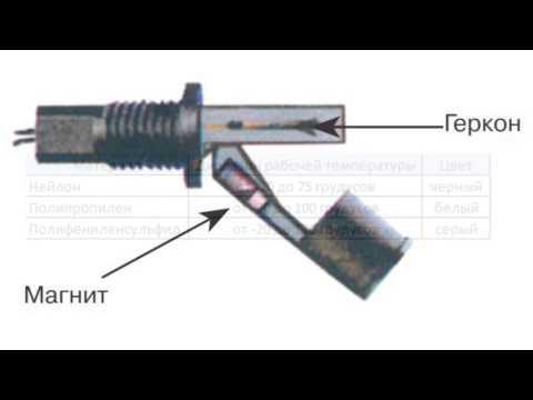Датчики уровня жидкости серии RSF80