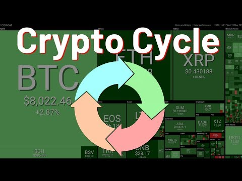 Is THIS the start of Altcoin Season?