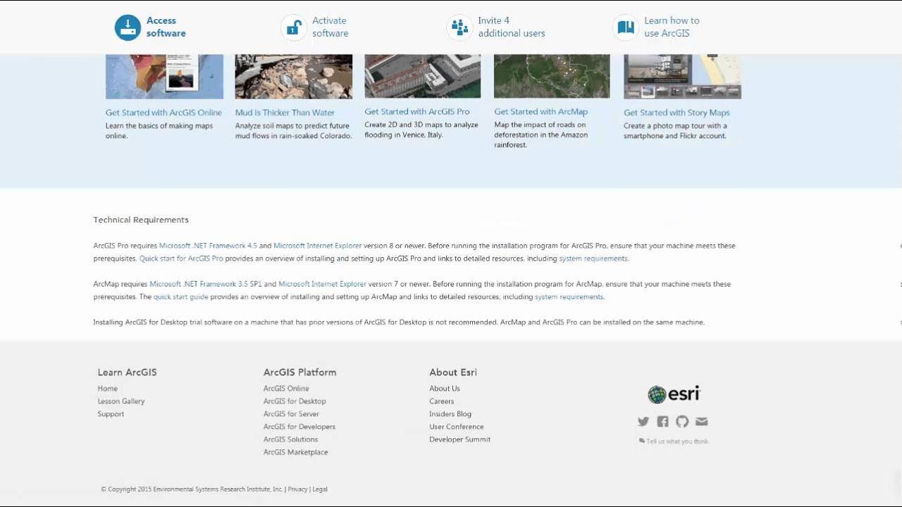 ArcGIS for Desktop – GIS
