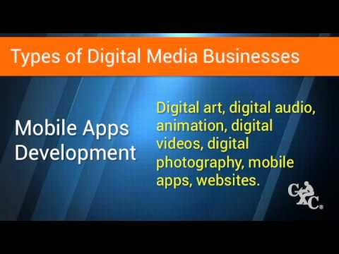 Understanding Digital Media - U1M1 - Intellectual Property