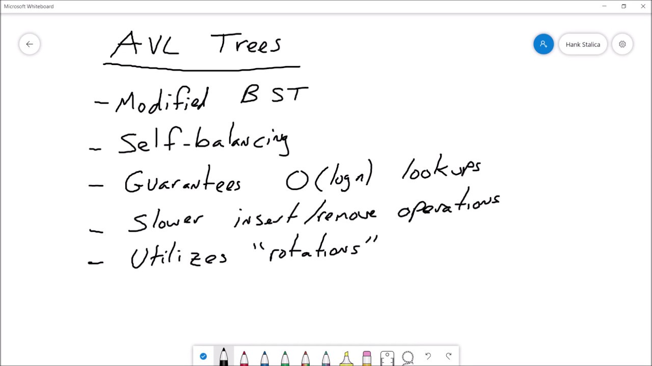 Data Structures Tutorial: The AVL Tree Part One