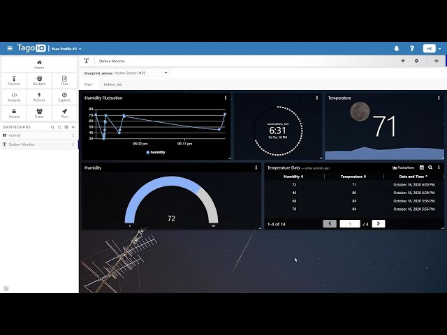 Exploring Blueprint Dashboards | Dynamic Table Widgets
