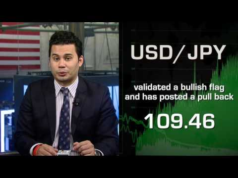 11/17: Stocks flat ahead of Yellen, USD starts with volatility