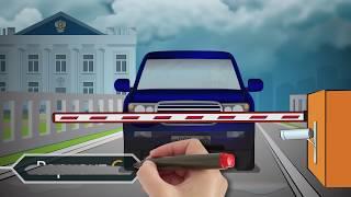 видео Контроль доступа — контроль действий персонала