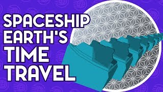How Fast Does Spaceship Earth Travel Through Time? - YouTube
