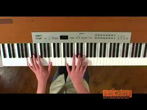 Learn to play Majesty by Delirious on worship keyboards (Martin Smith)