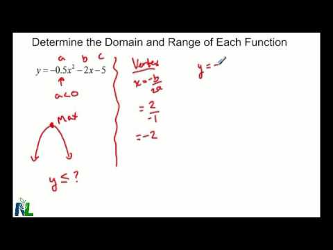 Domain And Range For Quadratic Functions In Standard Form With A